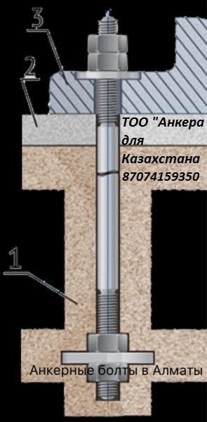 Фундаментные болты с анкерной плитой ГОСТ 24379.1-80 - main